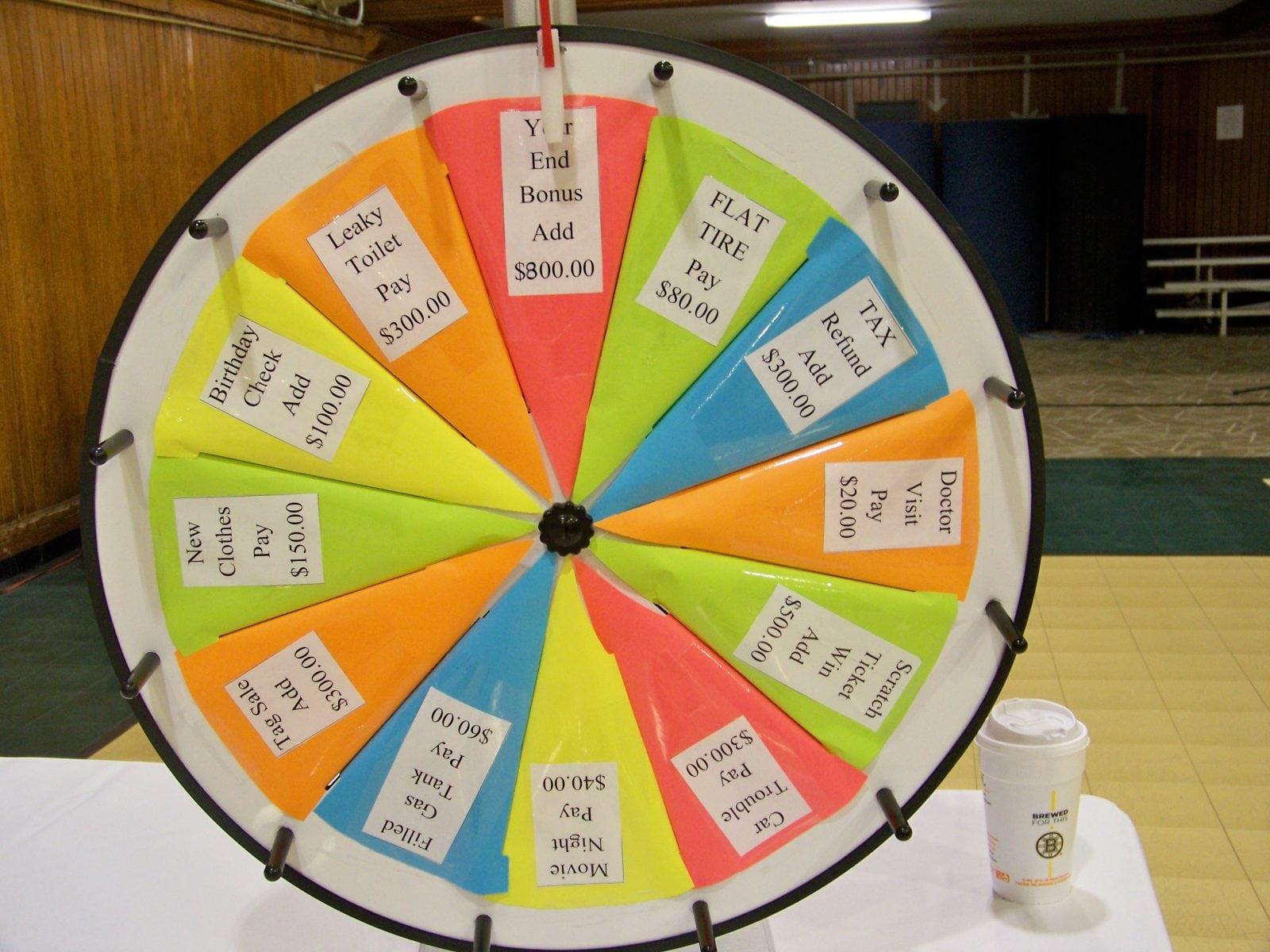Reality Check Wheel
